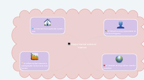 Mind Map: mapa mental sobre el internet