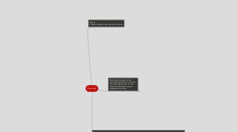 Mind Map: Решение