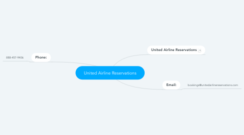 Mind Map: United Airline Reservations