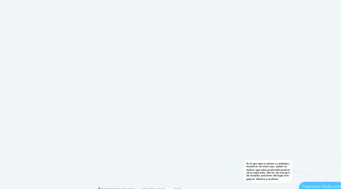 Mind Map: Organizador Grafico sobre las Variabes