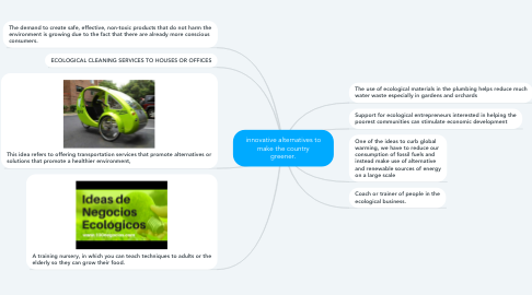 Mind Map: innovative alternatives to make the country greener.
