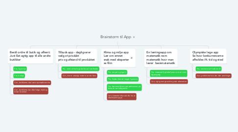 Mind Map: Brainstorm til App
