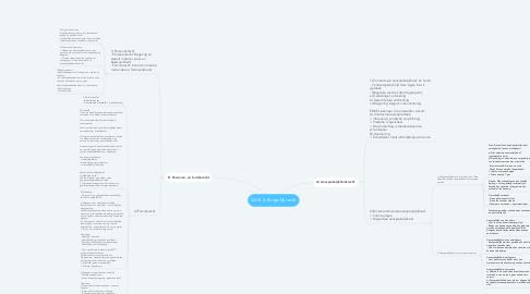 Mind Map: DEEL 4: Burgerlijk recht