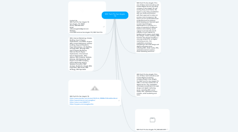 Mind Map: SEO Tech Pro San Angelo TX