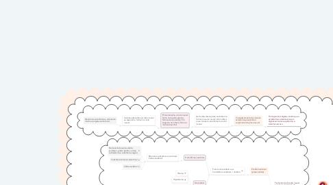 Mind Map: Desenvolvimento  do ser humano