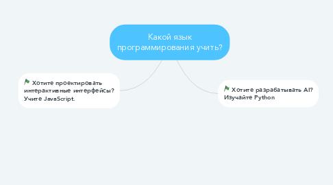 Mind Map: Какой язык программирования учить?