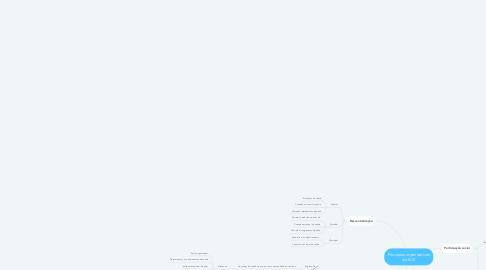 Mind Map: Principios organizativos do SUS