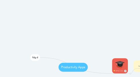 Mind Map: Productivity Apps