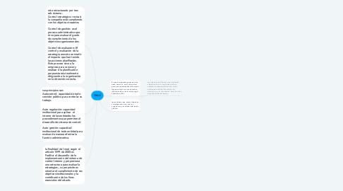 Mind Map: mecí