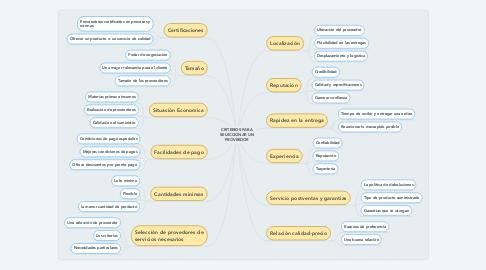 Mind Map: CRITERIOS PARA SELECCIONAR UN PROVEEDOR