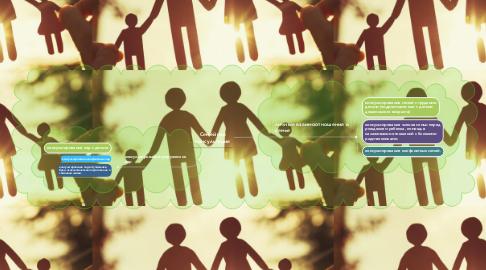 Mind Map: Семейная консультация