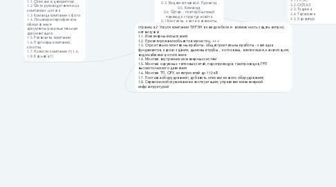 Mind Map: страница 0: Главная страница  0.1. Хедер с системой навигации по разделами сайта  0.2. Заголовок: компания ТИРЭН 0.3. Видеозаставка0.4. Проекты 0.5. Команда  0.6. Футер -  повтор быстрый переход к структуре сайта 0.7.Контакты, карта, реквизиты 0.8. Форма обратной связи