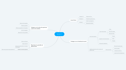 Mind Map: lección 1