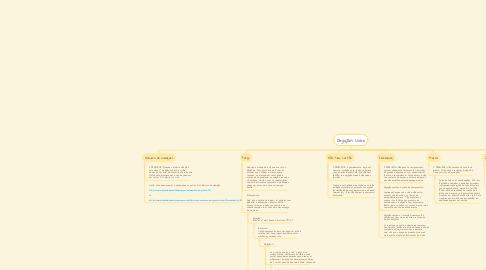 Mind Map: Objeções Clube