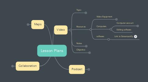 Mind Map: Lesson Plans