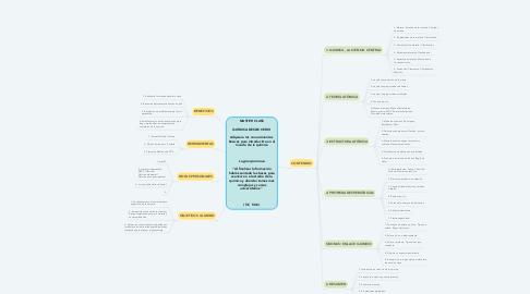 """Mind Map: MASTER CLASS  QUÍMICA FUNDAMENTOS  Adquiere los conocimientos  básicos para introducirte en el mundo de la química    *** La gran promesa ***  """"Al finalizar la formación habrás sentado las bases para avanzar en el estudio de la química y abordar temas más complejos y cursos universitarios.""""     ( 5€  50 €)"""