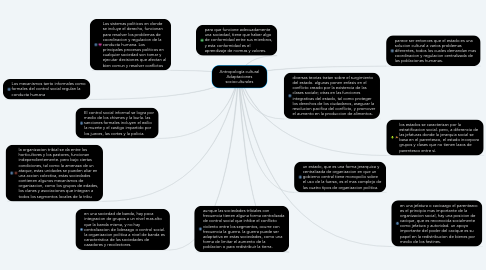 Mind Map: Antropología cultural Adaptaciones socioculturales