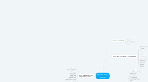 Mind Map: Informática : Lección 1 Conceptos básicos de PowerPoint