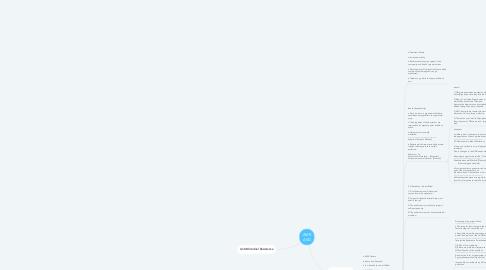 Mind Map: AMR AVD