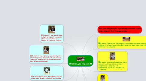 Mind Map: Играют два игрока.