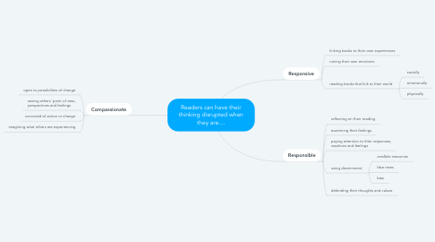 Mind Map: Readers can have their thinking disrupted when they are....