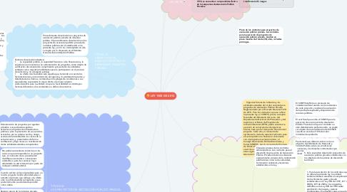 Mind Map: LEY 1508 DE 2012