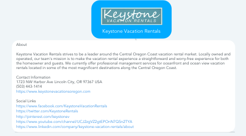 Mind Map: Keystone Vacation Rentals