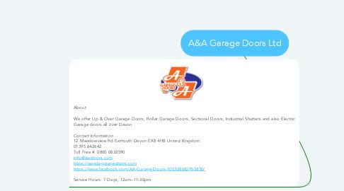Mind Map: A&A Garage Doors Ltd