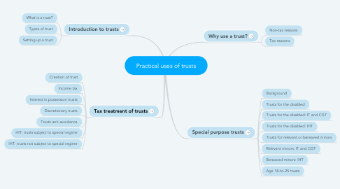 Mind Map: Practical uses of trusts