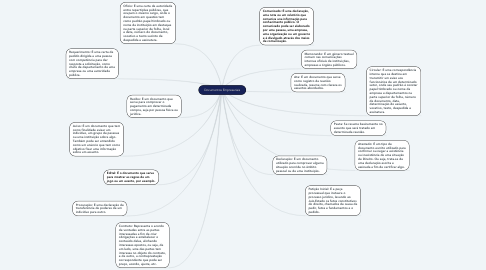 Mind Map: Documentos Empresariais