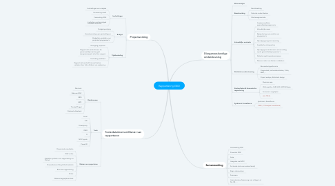 Mind Map: Rapportering GBO