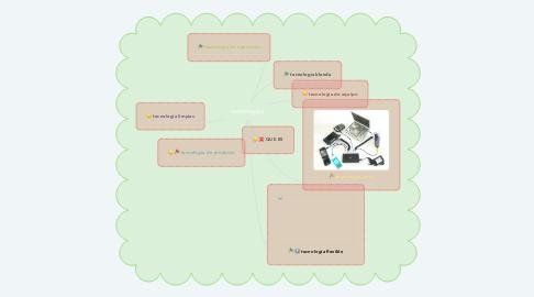 Mind Map: tecnologias