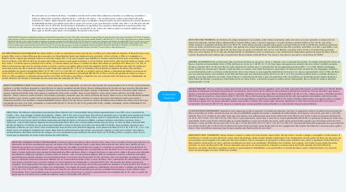 Mind Map: Cristianismo Essencial