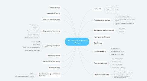 Mind Map: Оқу тапсырмаларының түрлері