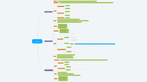Mind Map: Pensar sociológicamente ,pensar globalmente