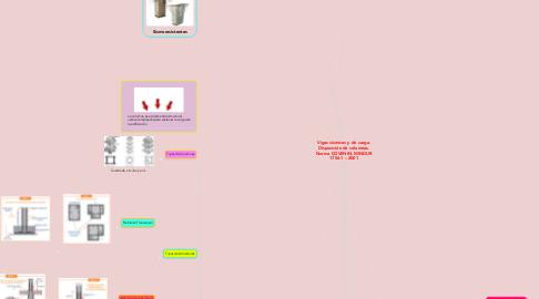 Mind Map: Vigas sísmicas y de carga. Disposición de columnas. Norma COVENIN. MINDUR 1756-1 – 2001