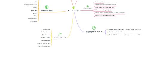 Mind Map: LOS 7 SABERES NECESARIOS PARA LA EDUCACIÓN DEL FUTURO