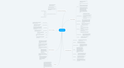 Mind Map: Experimental Psychology
