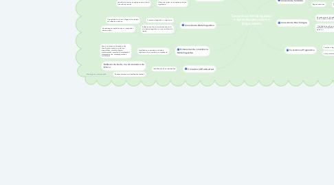 Mind Map: Consciência Metalinguística e Aprendizagem sobre a língua escrita