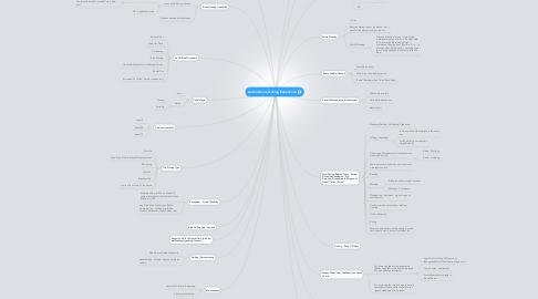 Mind Map: Autonomous Driving Experience
