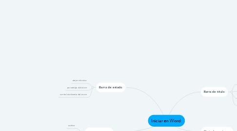 Mind Map: Iniciar en Word: