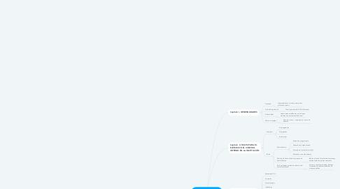 Mind Map: Resolución 00839 del 17/03/2015
