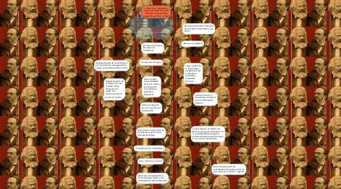 Mind Map: Literatura Socialista y Comunista (capitulo de:El Manifiesto del partido comunista de Marx y Egels
