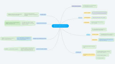 Mind Map: REGLAS LINGUISTICAS (1)