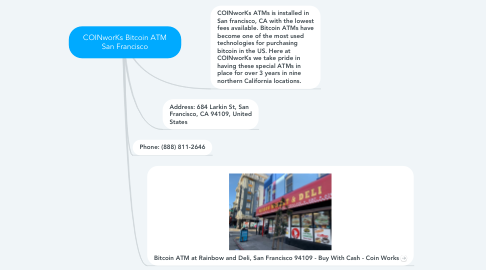 Mind Map: COINworKs Bitcoin ATM San Francisco