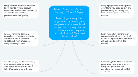 Mind Map: Reword Essay like a Pro with the Help of These 6 Pages    Rewording an essay is of huge value if you want your assignment to be completed in a professional way. Not so sure that you can complete this task all alone? Check out the list below!