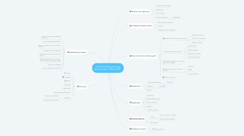 """Mind Map: Construcción y montaje obras anexas """"Planta ATP"""""""