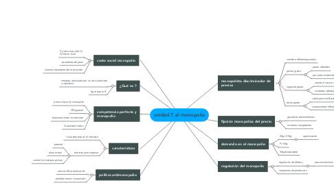 Mind Map: unidad 7 el monopolio