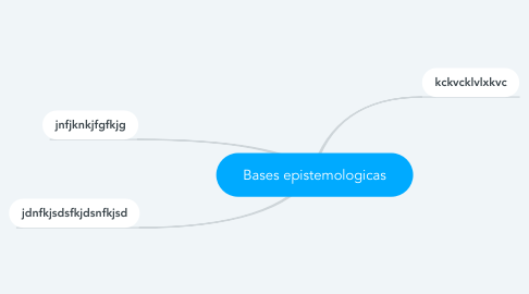 Mind Map: Bases epistemologicas