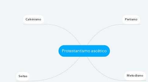 Mind Map: Protestantismo ascético